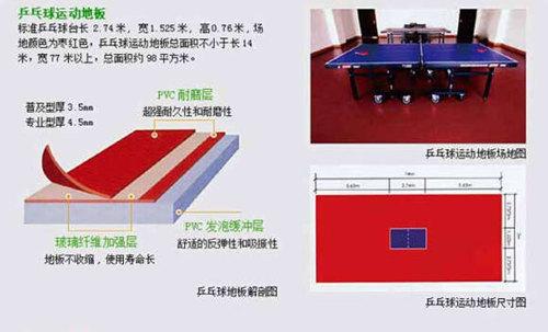 塑胶运动地板结构和
